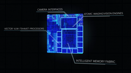 Myriad 2 VPU: The dieshot shown again with areas marked. The device has a central shared memory for low power surrounded by 12 dedicated vision operation accelerators (bottom right), plus two general-purpose cores to run application software and high-speed I/O.(Source: Movidius)