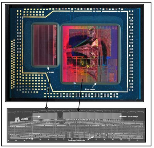 Figure 1: (top) Multi-chip Package, back view of Intel GT3e GPU containing eDRAM and the Intel Haswell processor; (bottom) A stitched image showing the SEM cross-section of the multi-chip package. Click here for larger image. (Source: Techinsights)