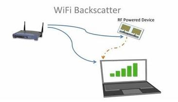Internet of Things: Batteries Not Required