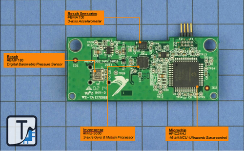 Figure 2. The Parrot drone's Motion Control Board. Click here for larger image