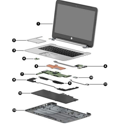 HP Stream teardown. (Source: HP)