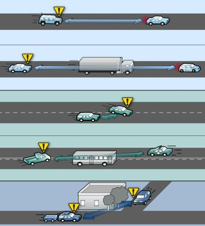 Examples of crash scenarios and vehicle-to-vehicle applications.