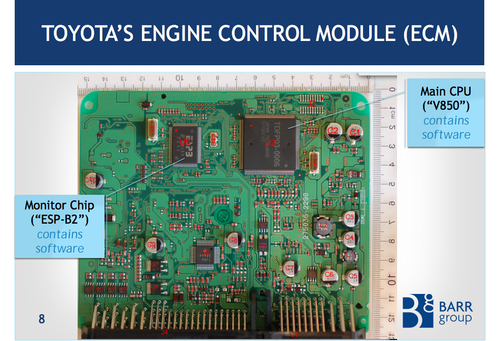 In a 2013 court case, embedded systems experts who reviewed Toyota's electronic throttle source code testified that they found the code defective, and that it contains bugs -- including bugs that can cause unintended acceleration. 