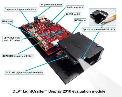 Texas Instruments smallest digital light projector (DLP) is small enough to mount on eyeglasses for a heads up display, or with two -- one for each eye -- for virtual reality applications. It also comes built into Samsung's new Galaxy Beam 2. (Source: Texas Instruments)