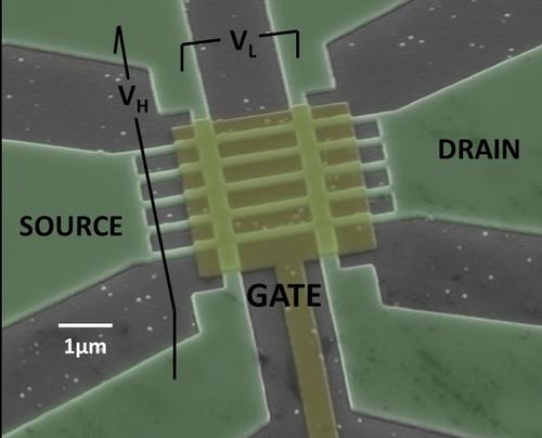 Scanning electron microscope micrograph of a multigate indium gallium arsenide (InGaAs) field effect transistor using an array of five40nm-wide nanowires.(Source: Penn State)