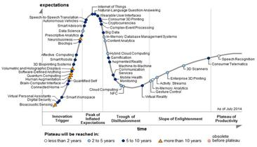 3D Printing Mass Appeal: 5 to 10 Years Away, Says Gartner