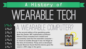 Infographic: A History of Wearable Tech
