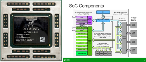 Figure 1. XBOX ONE is an example of a modern SoC with more than 1 billion digital gates.(Courtesy of Microsoft Inc.)