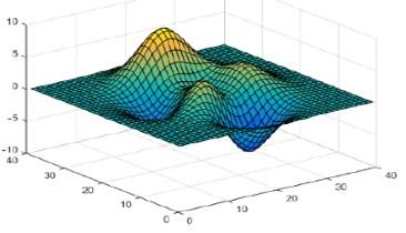 Mega MATLAB Release From MathWorks