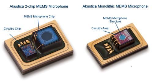 Top 15 Analog, MEMS & Sensors News From 2014