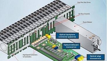Electro-Optical Circuit Boards & How They're Made