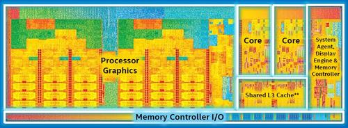 Broadwell processor die map. SOURCE: Intel