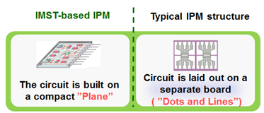Figure 2. Structural Comparison between an IMST and a Typical IPM