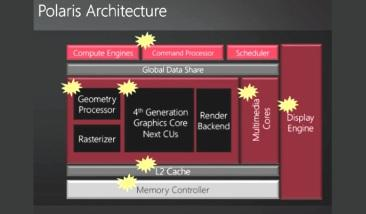 AMD Tips Next Graphics Chip