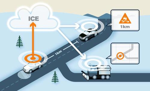 Volvo Cars Share Road-Condition Info in the Cloud