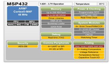 TI's 32-bit 'Successor' to the 16-bit MCU