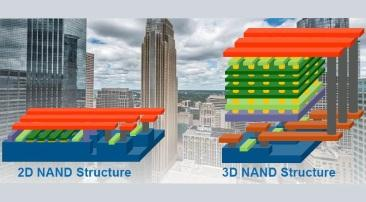 Micron, Intel Flash 3D NAND