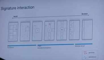 Project Ara development to use diagram. (Source: Google)