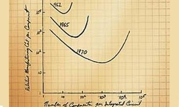 Moore's Law Hits Middle Age