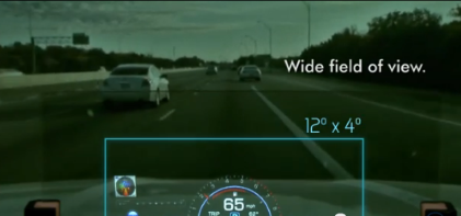 Wider FOV enabled by DLP-based HUD(Source: Texas Instruments)