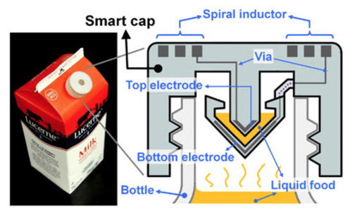 Researchers used a 3-D printer to fabricate a food-spoilage detector (for milk cartons) by fabricating the traces needed to realize electronic the injecting metal to realize the components with a syringe. (Source: University of California Berkeley)