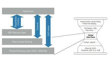 Swarm Lab Wants to Build Friendlier IoT Cloud