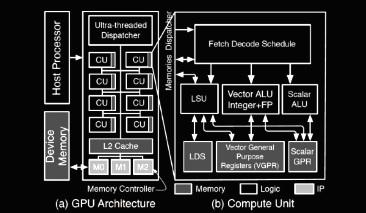 Open Source GPU Debuts