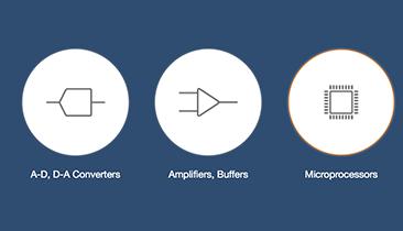 Platform Independent CAD Models for Board Design