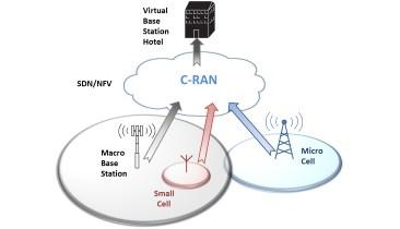 Programmable Devices Unlock Potential of Virtualized Wireless Infrastructure