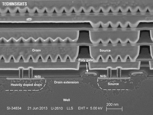 メタルゲートを用いた I/O トランジスタの技術調査
