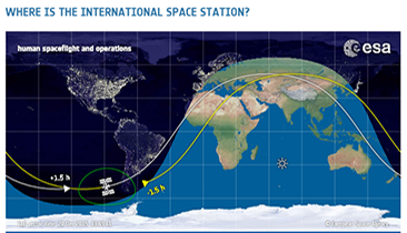 Keeping an Eye on the International Space Station