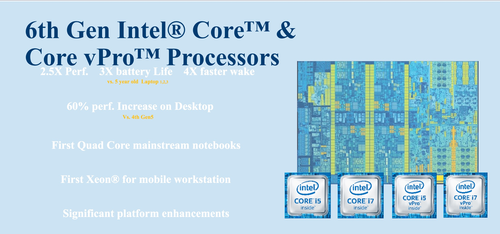 Intel announced the 6th Generation Core processors at the Gamecon Congress 2015 (Aug. 5-9, Cologne, Germany) but left out the new hardware it had secretly installed to make business users secure with hardware authentication and 'united' by a common way of using conference room displays wirelessly.