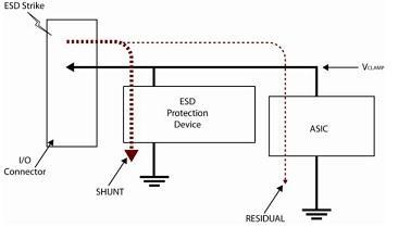 Friday Quiz: ESD Protection