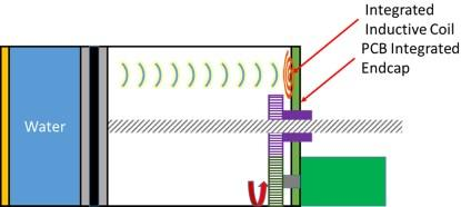 Inductive sensing with the endcap being made of a PCB with integral sensing coils (Source: Adam Carlson)