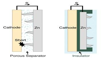 Researchers Develop Reliable Rechargable Zinc Battery