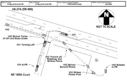 Florida Traffic Crash Report Click here for larger image