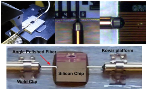 Lateral fiber assembly using laser welding technique: Fiber-to-fiber loss (Source: IME)