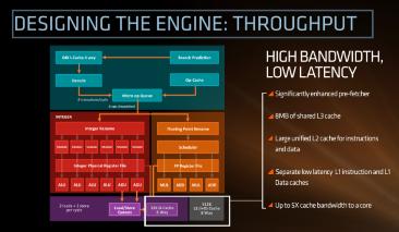 AMD's Zen Takes on Intel