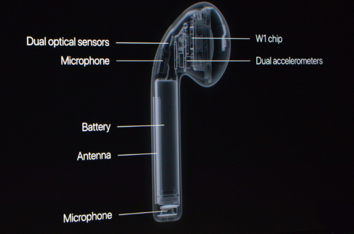 Apple's new AirPods use a custom W1, the company's first wireless chip.