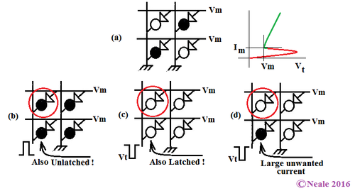 Figure 2: Example of latching memory problems.