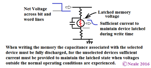 Figure 3. The role of the retention capacitor.