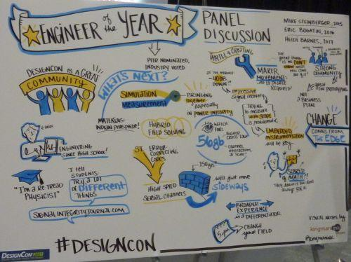 The finished product from the Engineer of the Year panel session.