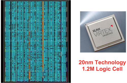 This year's ISPD contest, sponsored by Xilinx for its FPGA pictured, concentrated on a key constraint in placement, namely clock legalization for reduced runtimes and increased routability as measured by wire length as the primary metric. (Source: Xilinx)