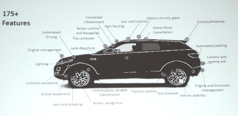 Jaguar Land Rover Tours Its Cars Ee Times