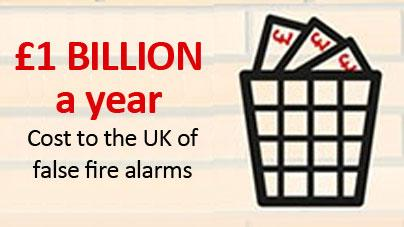 Infographic: How to Cut False Alarms