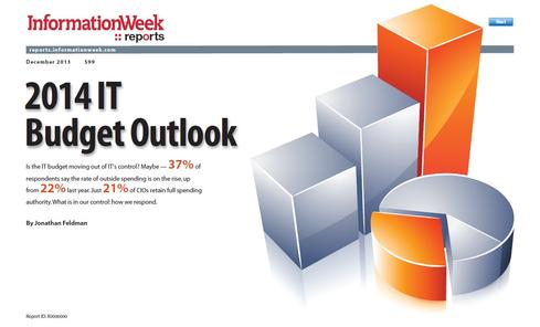 2014 IT Budget Outlook Survey
