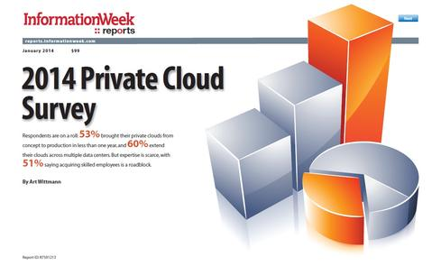 2014 Private Cloud Survey