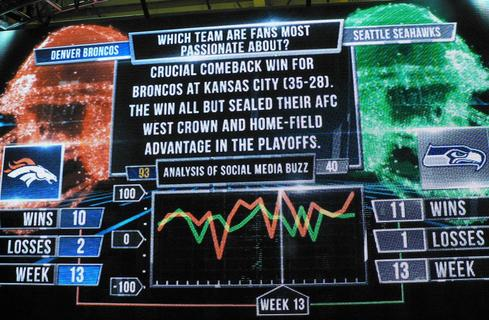 The Stats Zone scoreboard displays trending fan-sentiment analysis scores.