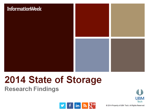2014 State of Storage Survey