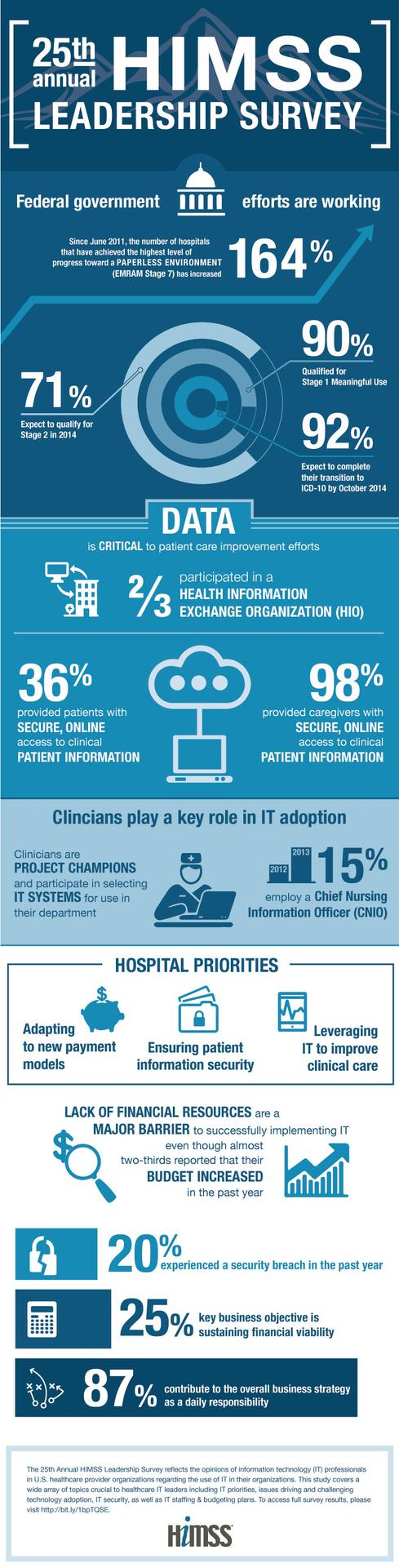 HIMSS Leadership Survey (see larger)
